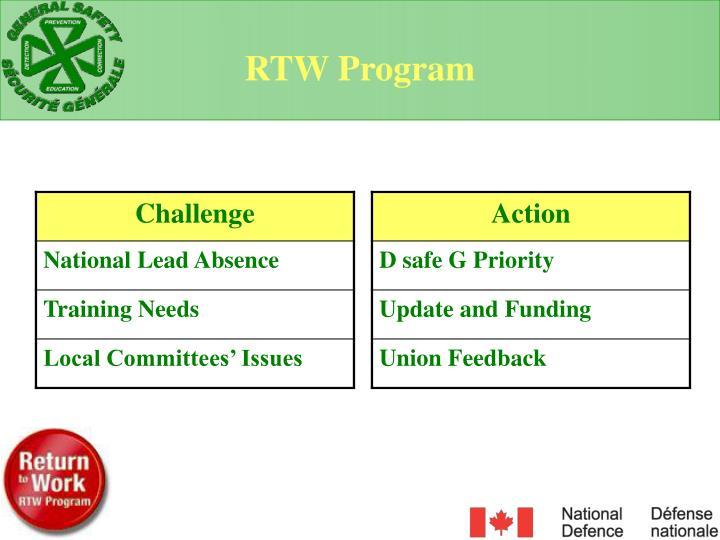RTW Program