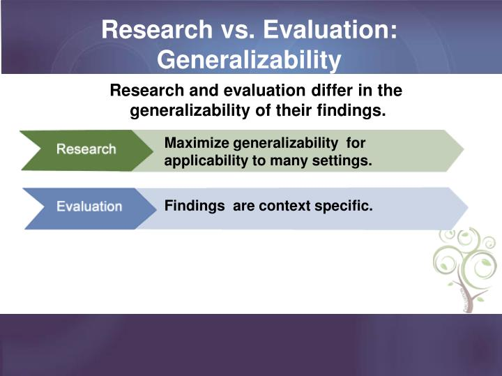 Research vs. Evaluation: