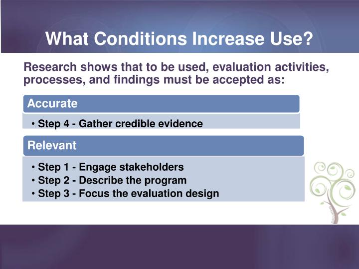 What Conditions Increase Use?