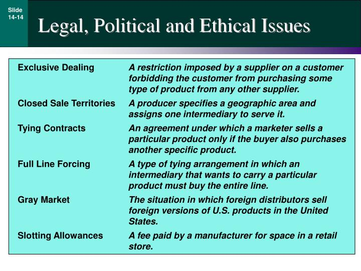 Legal, Political and Ethical Issues