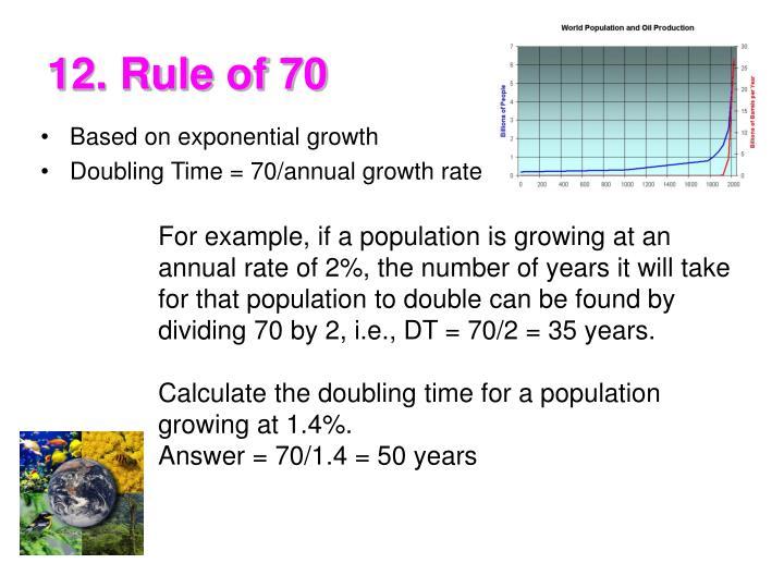 12. Rule of 70