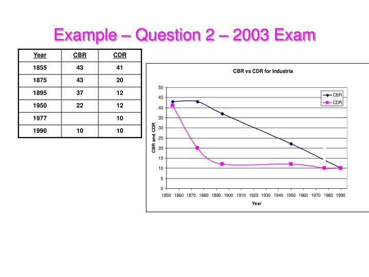 Example – Question 2 – 2003 Exam