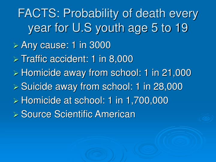 FACTS: Probability of death every year for U.S youth age 5 to 19
