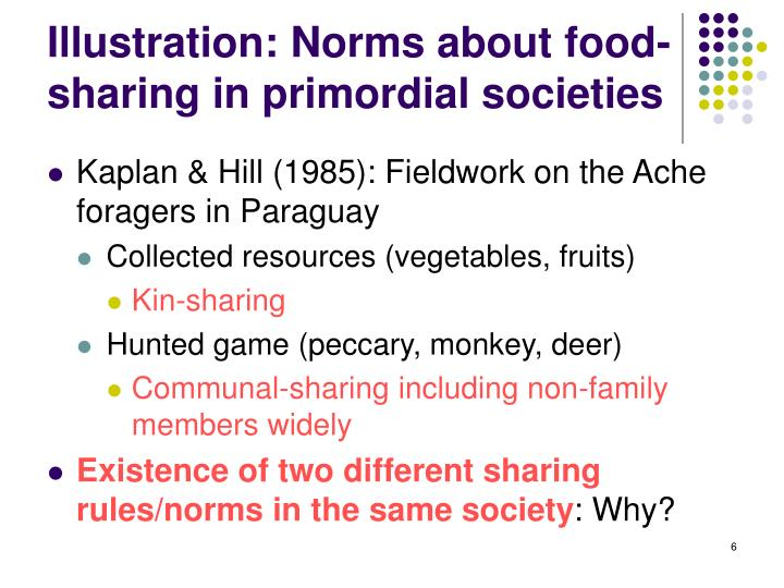 Illustration: Norms about food-sharing in primordial societies