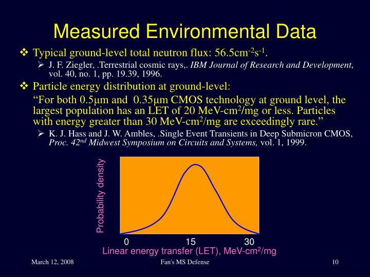 Measured Environmental Data