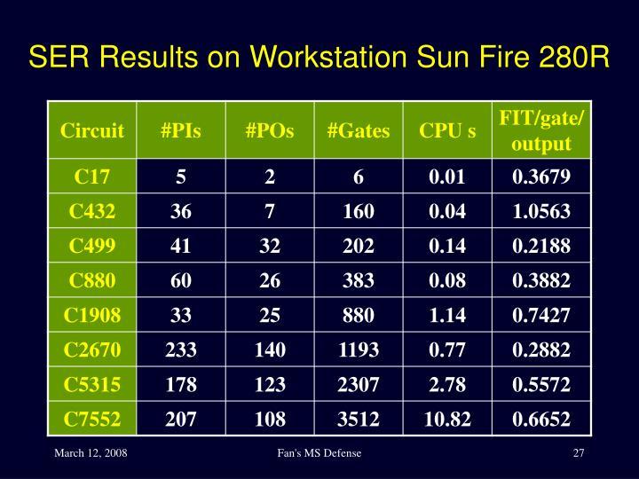 SER Results on Workstation Sun Fire 280R