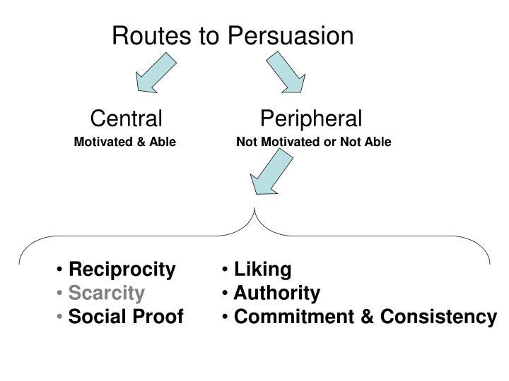Routes to Persuasion