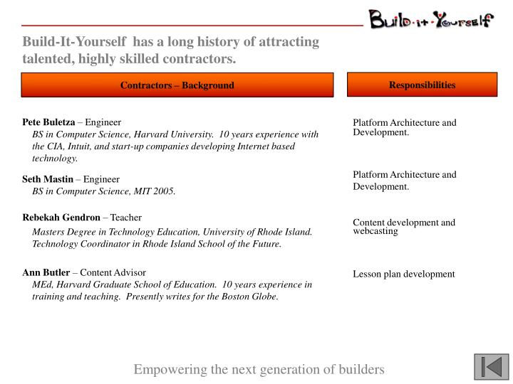 Build-It-Yourself  has a long history of attracting