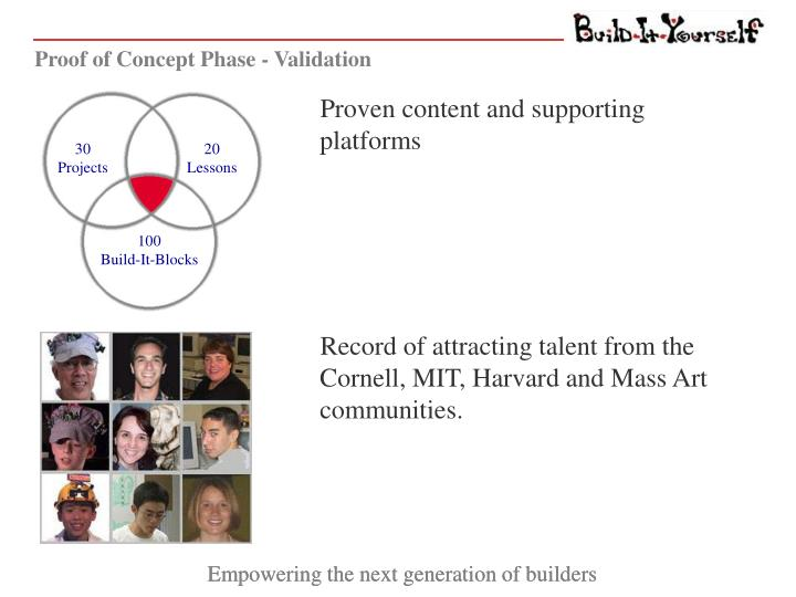 Proof of Concept Phase - Validation