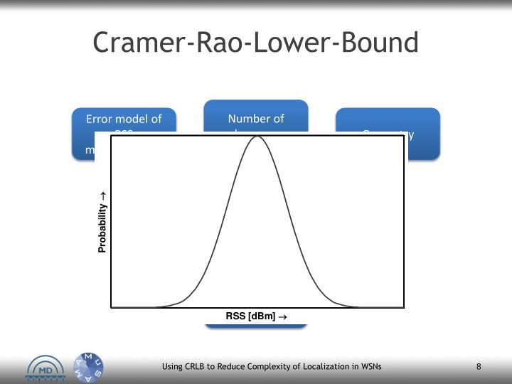 Cramer-Rao-Lower-Bound