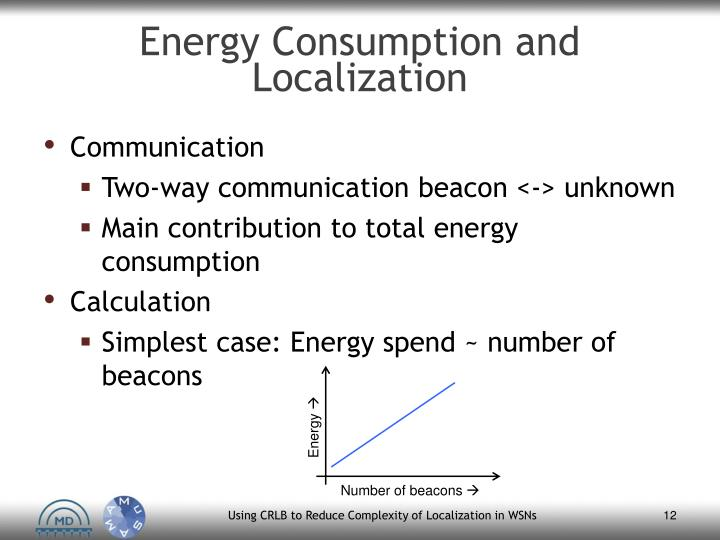Energy Consumption and Localization