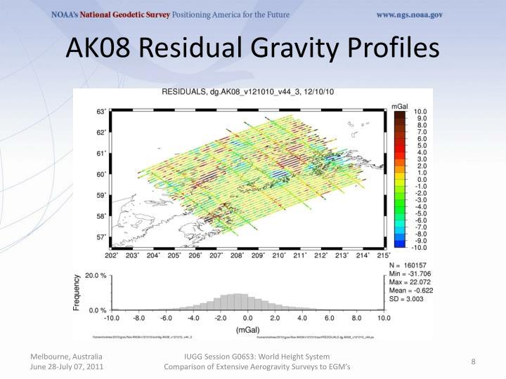 AK08 Residual Gravity Profiles