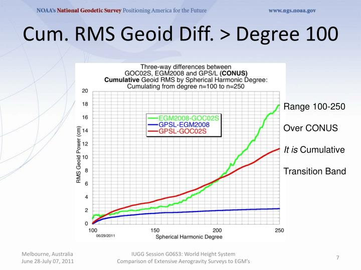 Cum. RMS Geoid Diff. > Degree 100