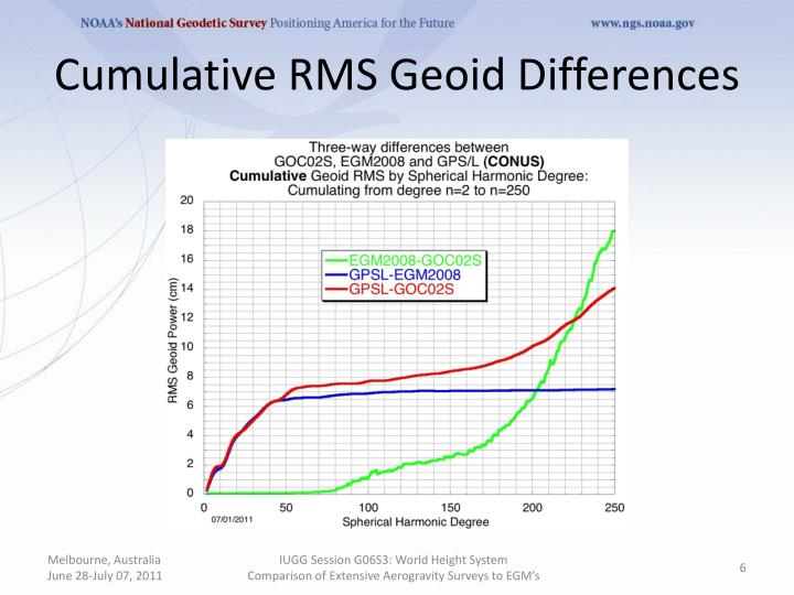 Cumulative RMS Geoid Differences