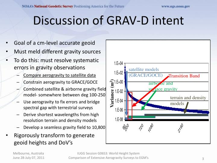 Discussion of GRAV-D intent