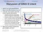 discussion of grav d intent