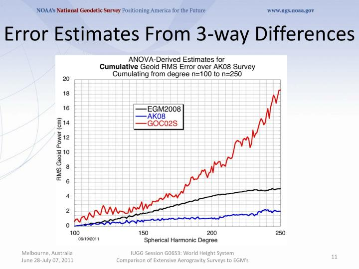 Error Estimates From 3-way Differences