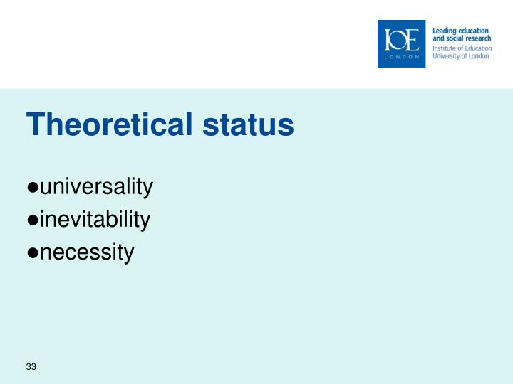 Theoretical status