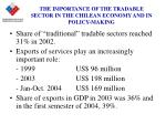 the importance of the tradable sector in the chilean economy and in policy making