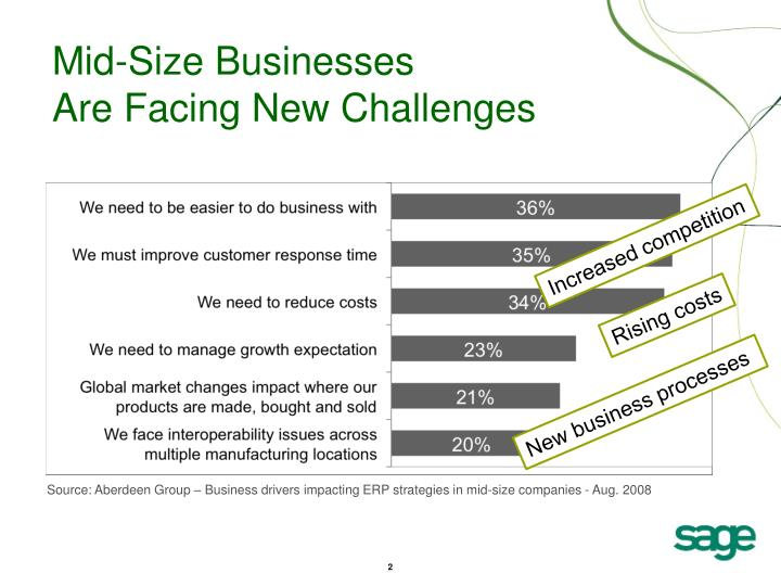 Mid-Size Businesses