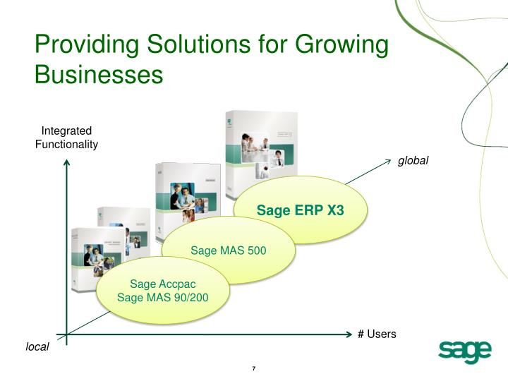 Providing Solutions for Growing Businesses