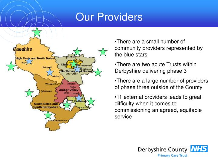 Our Providers