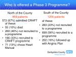 who is offered a phase 3 programme