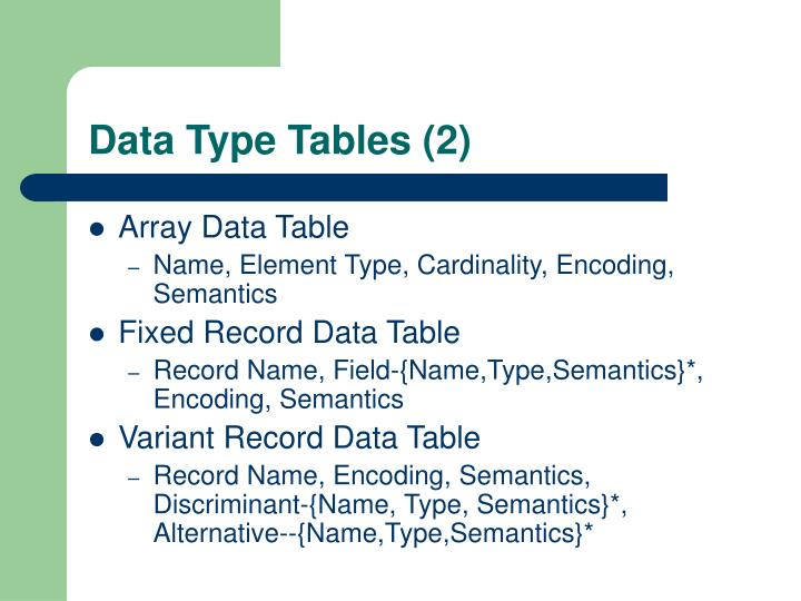 Data Type Tables (2)
