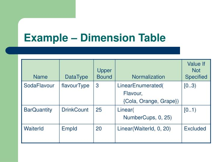Example – Dimension Table