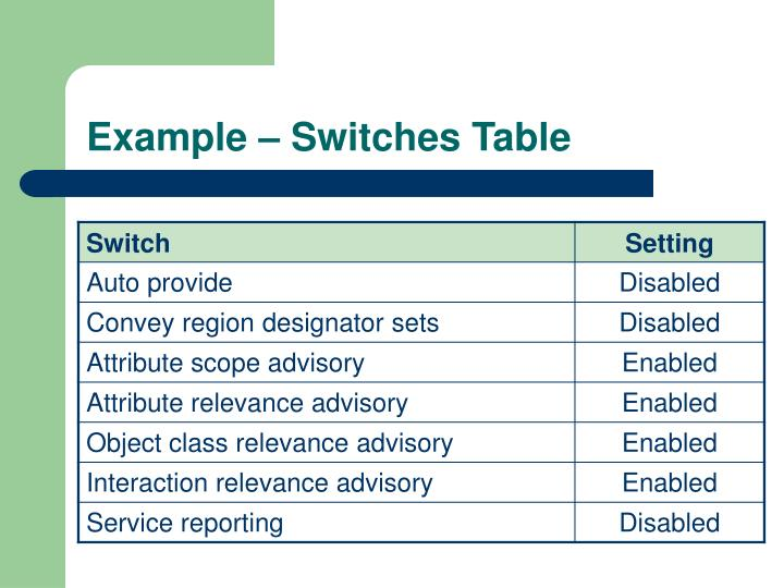 Example – Switches Table