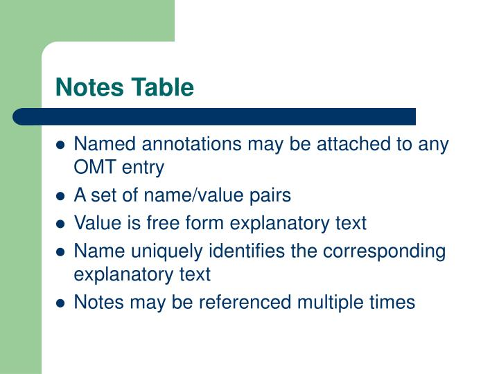 Notes Table