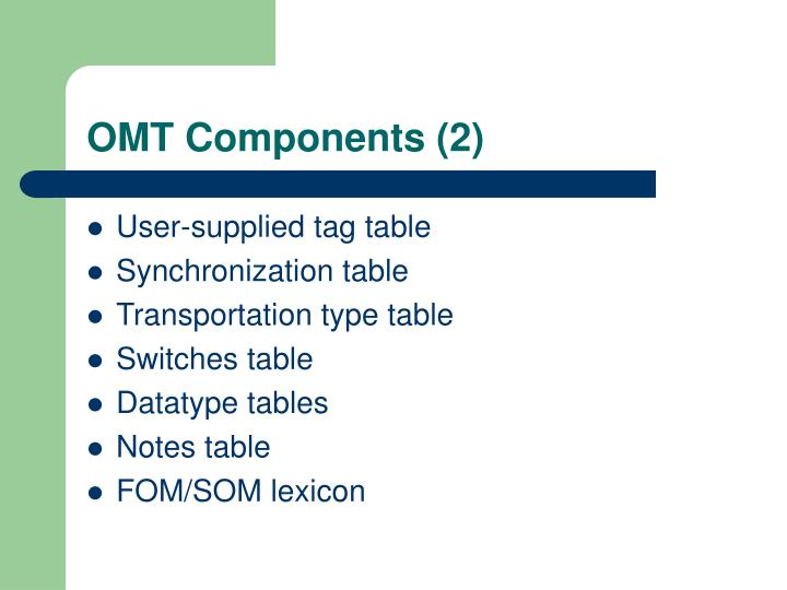 OMT Components (2)