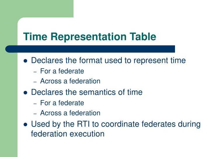 Time Representation Table