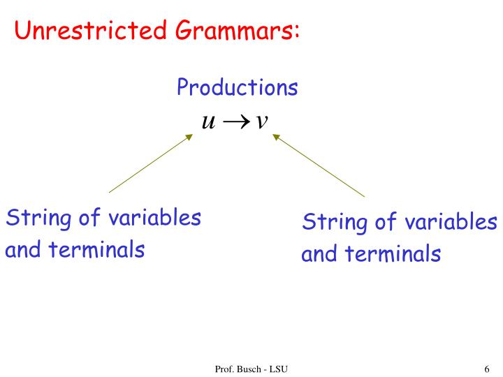 Unrestricted Grammars: