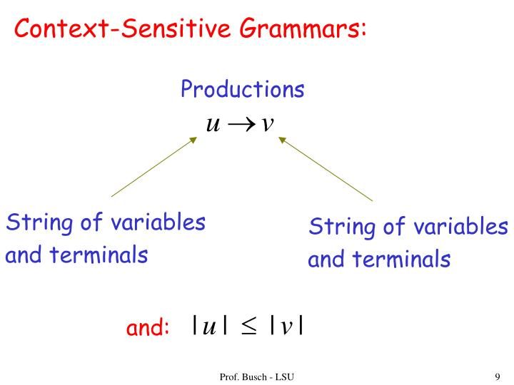 Context-Sensitive Grammars: