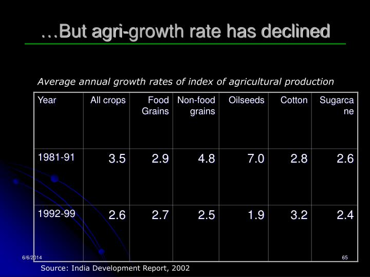 …But agri-growth rate has declined
