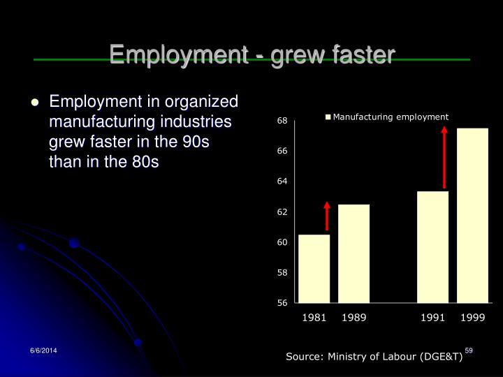 Employment - grew faster