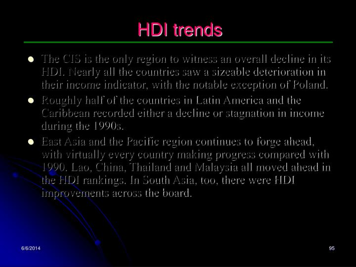 HDI trends