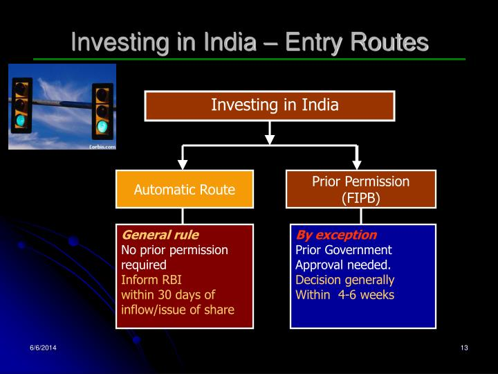 Investing in India – Entry Routes