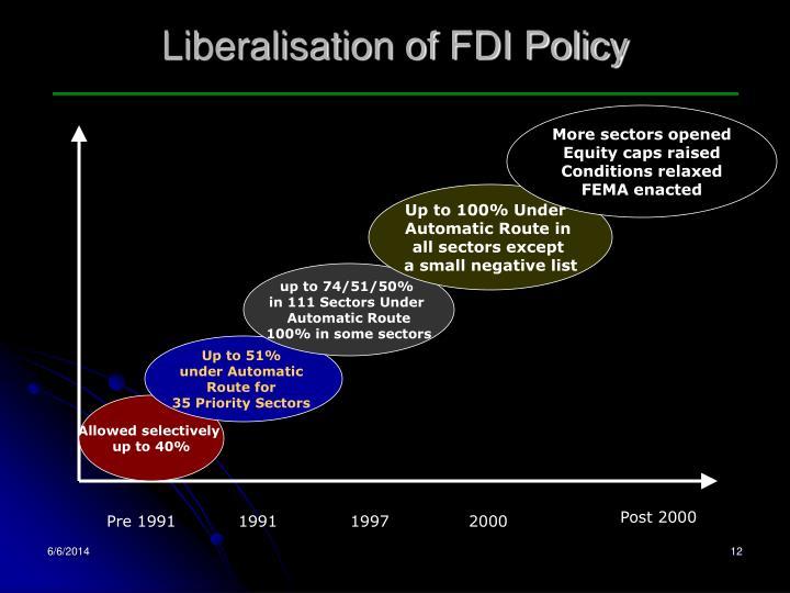 Liberalisation of FDI Policy