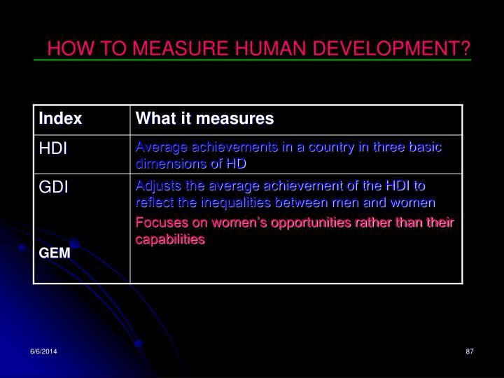 HOW TO MEASURE HUMAN DEVELOPMENT?