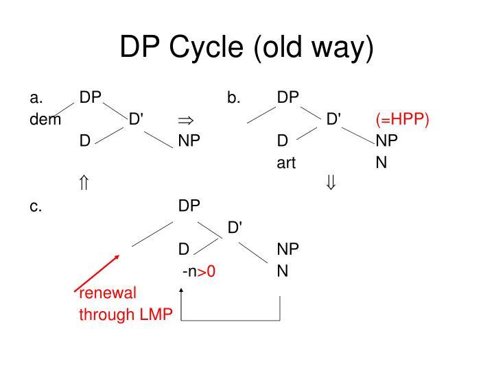 DP Cycle (old way)