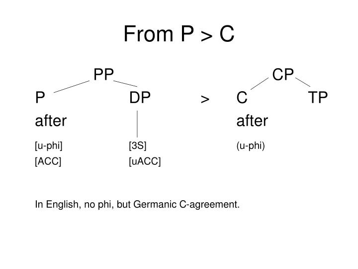 From P > C