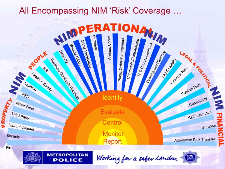 All Encompassing NIM 'Risk' Coverage …