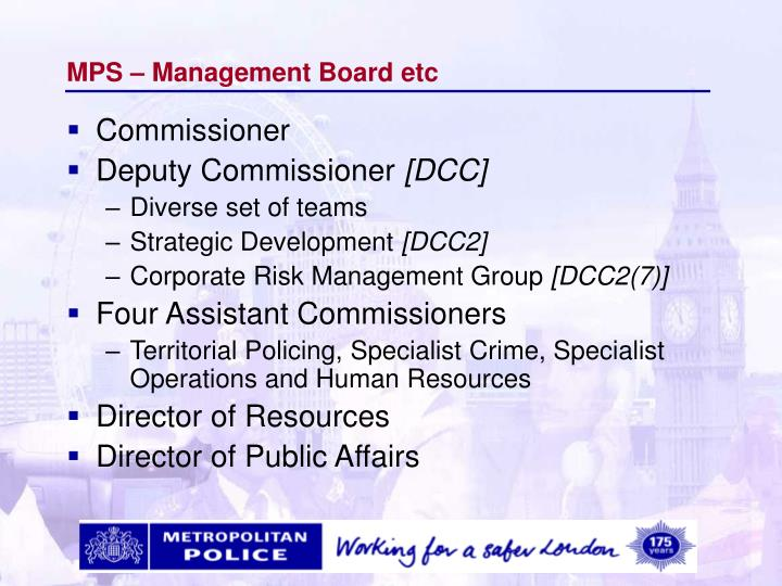 MPS – Management Board etc