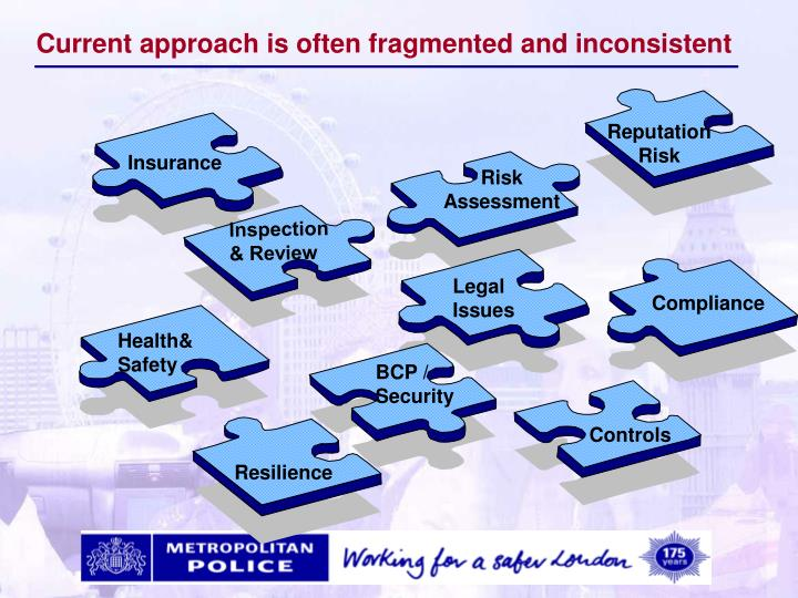 Current approach is often fragmented and inconsistent