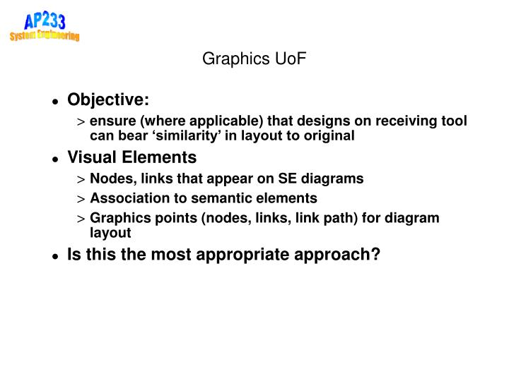 Graphics UoF