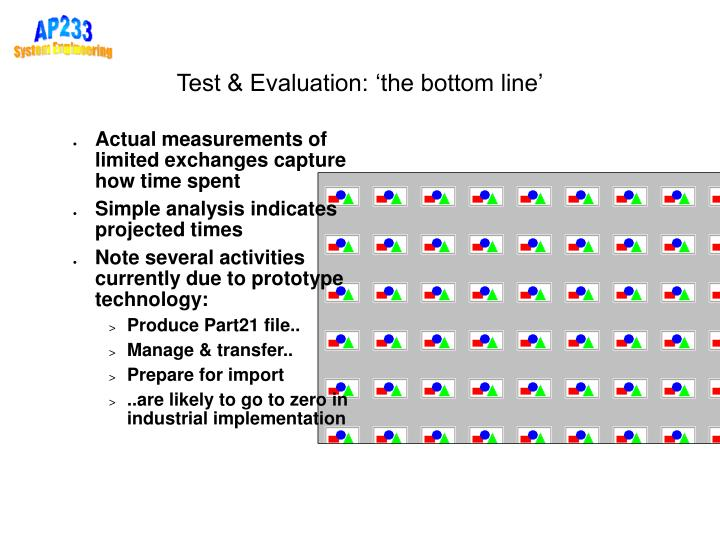 Test & Evaluation: 'the bottom line'