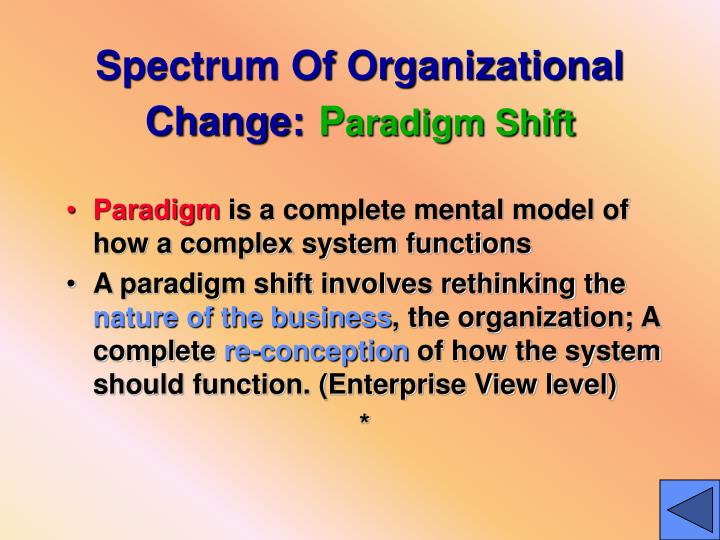 Spectrum Of Organizational Change: