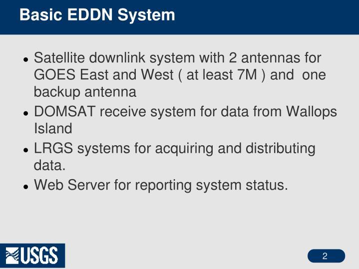 Basic EDDN System